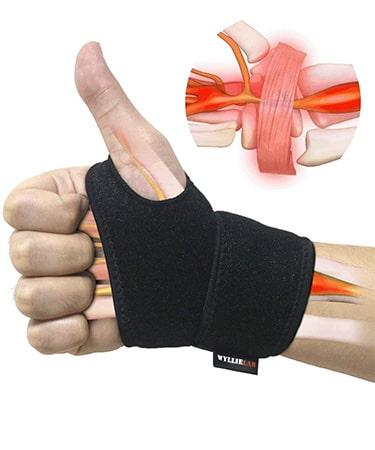 Wrist Brace for Carpal Tunnel Comfortable and Adjustable Wrist Support Brace for Arthritis and Tendinitis Single